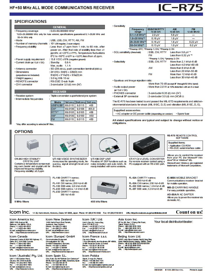 ICOM IC-R75 Versão Especial
